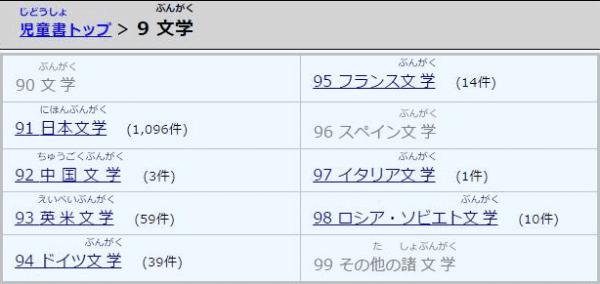 青空文庫 児童書Top
