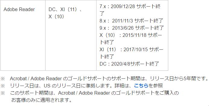 Adobe Reader_07