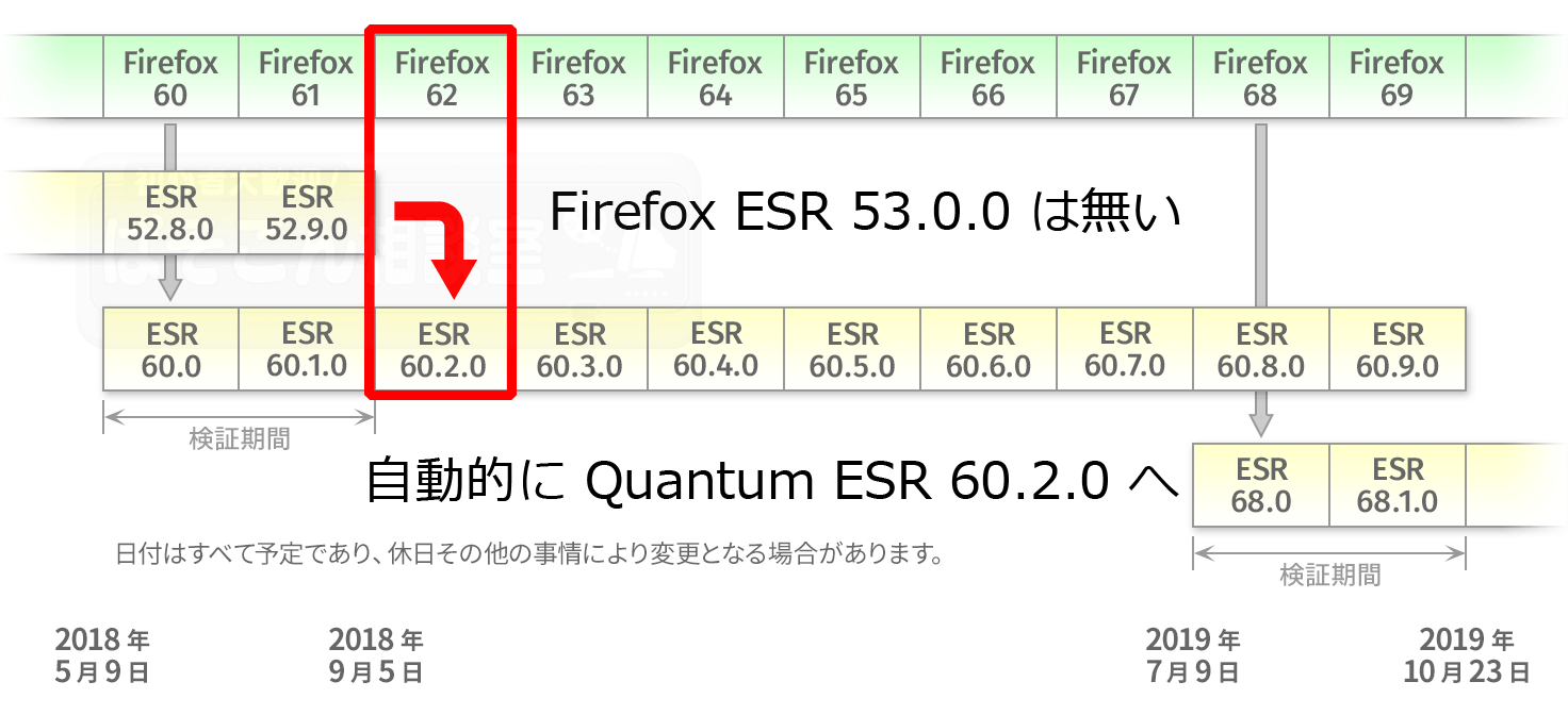 Firefox_esr529_03